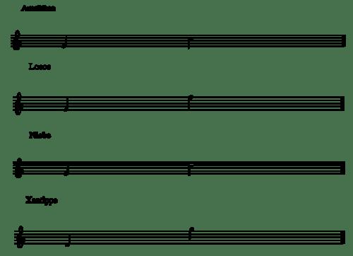 Bacchantes range-2
